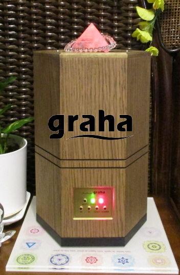 graha-1