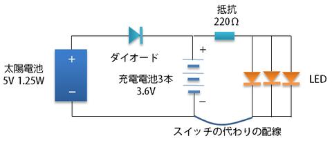 solarbatt4