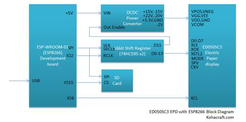 epdblockdiagram