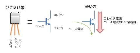 transistorusage