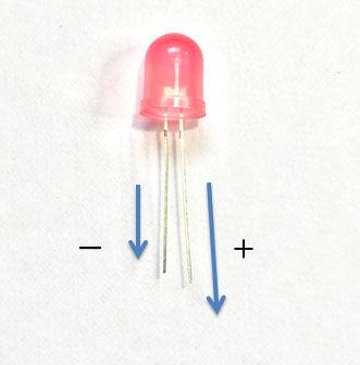 LEDporl