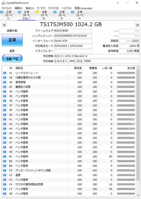 2_TS1SJM500_1024GB