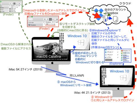 0_1_Dropbox3のコピー