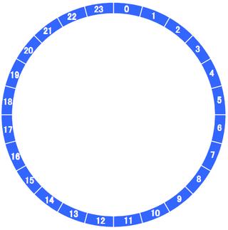 一日スケジュール表を円グラフ ... : 1日 スケジュール 円グラフ : すべての講義