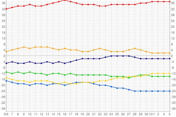 セリーグ順位表2016年_1