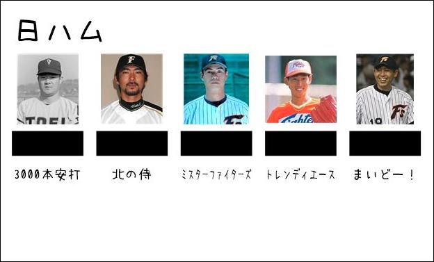 12球団OBクイズ11