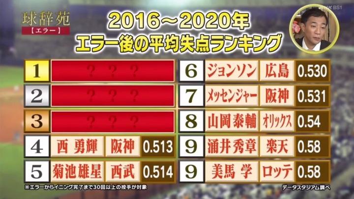 20201212球辞苑_エラー33