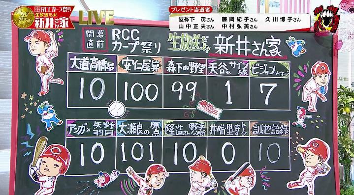 20210324RCC新井さん家68