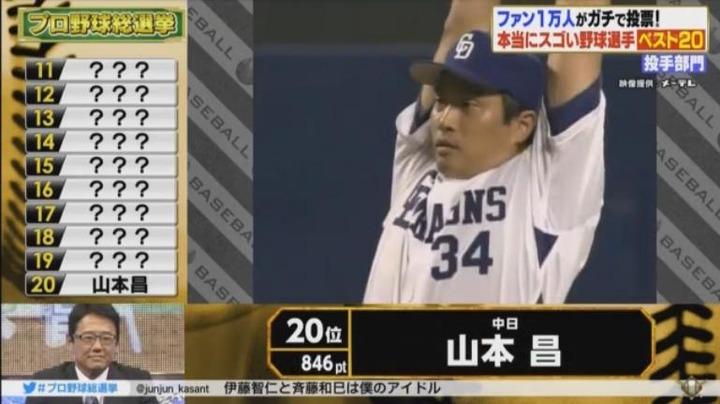 20180108プロ野球総選挙180