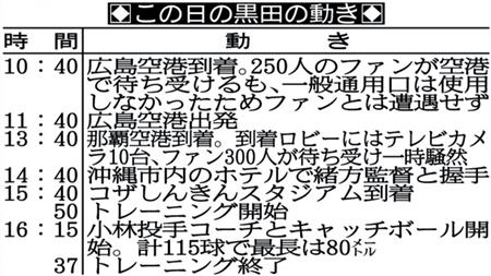 黒田106