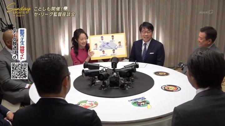 20200308セリーグ監督座談会006