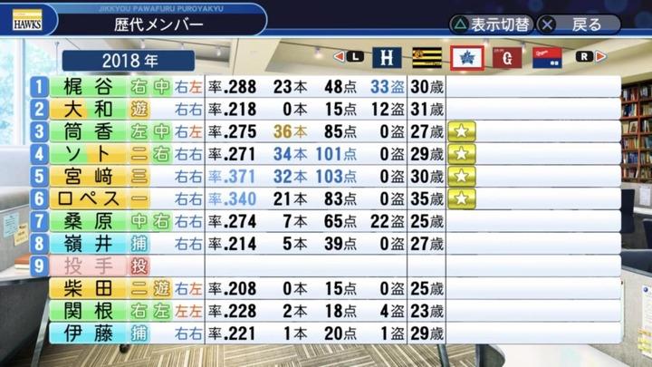 パワプロ丸新井抜きペナント10
