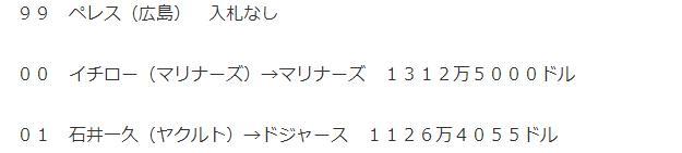 イチローマリナーズ→マリナーズ