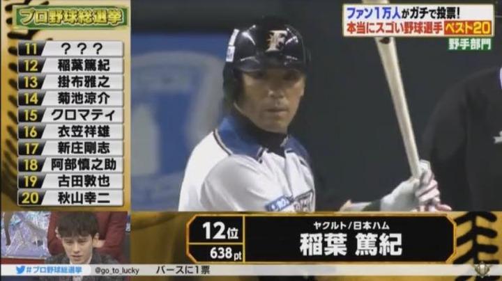 20180108プロ野球総選挙70