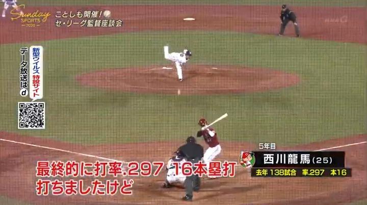 20200308セリーグ監督座談会060