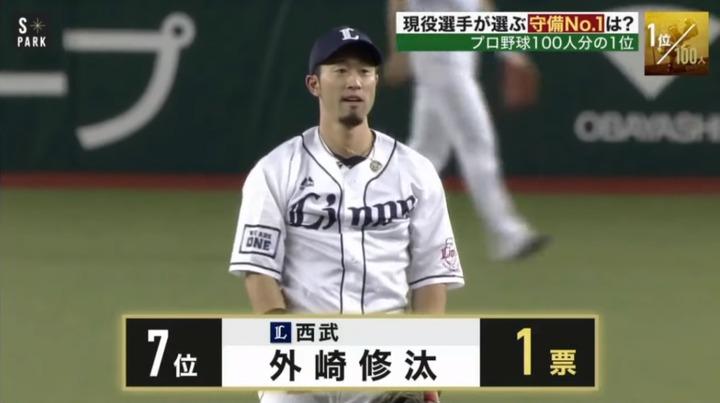 プロ野球100人分の1_20191124_4