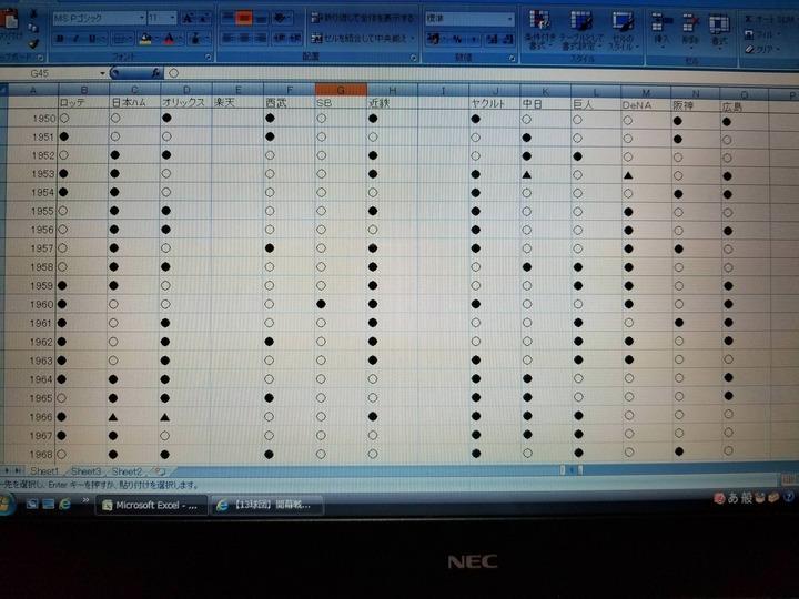 開幕戦過去勝敗データ1