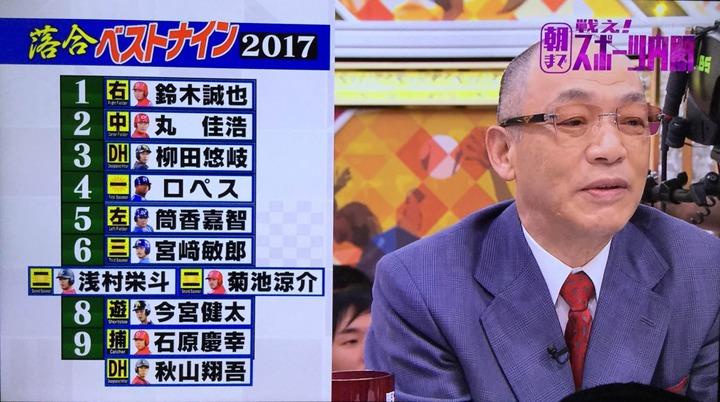 落合ベストナイン2017_1
