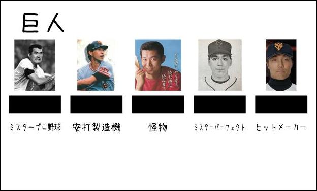 12球団OBクイズ5