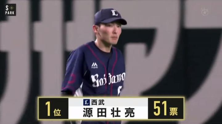 プロ野球100人分の1_20191124_19