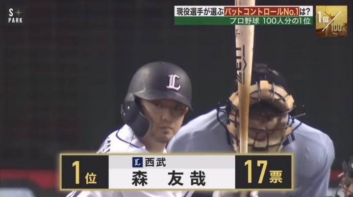 プロ野球100人分の1_20191118_37