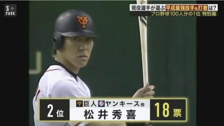 2018プロ野球100人分の1位平成最強投手&打者18