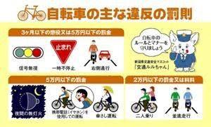 自転車違反1