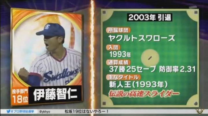 20180108プロ野球総選挙184