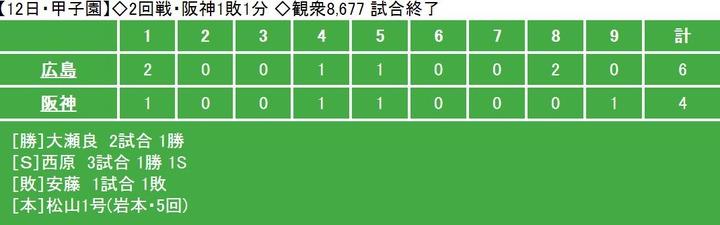 20140312Score