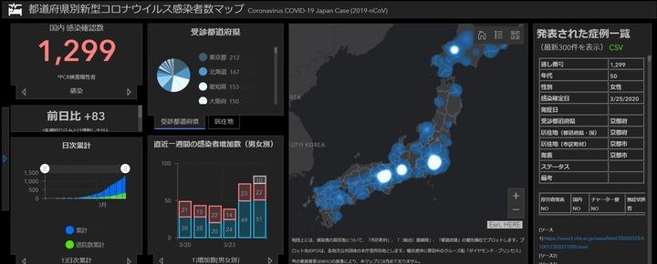 コロナ感染マップ20200326