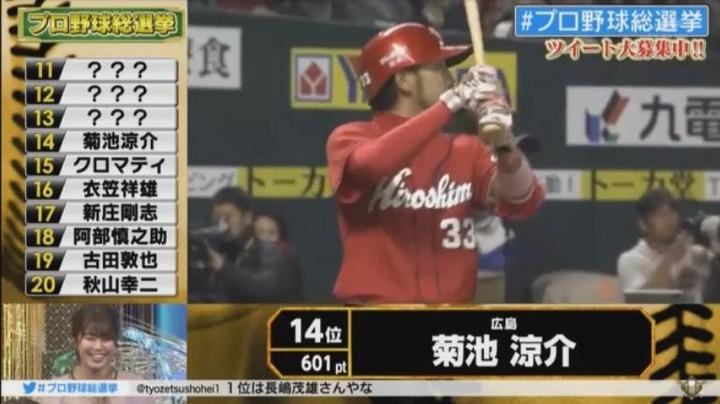 20180108プロ野球総選挙41