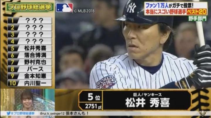 20180108プロ野球総選挙136