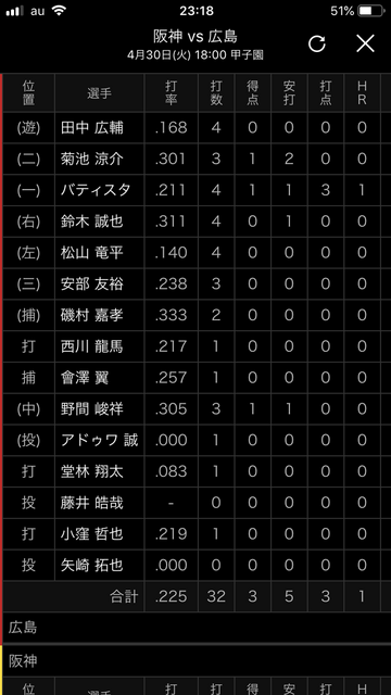 20190430阪神戦1