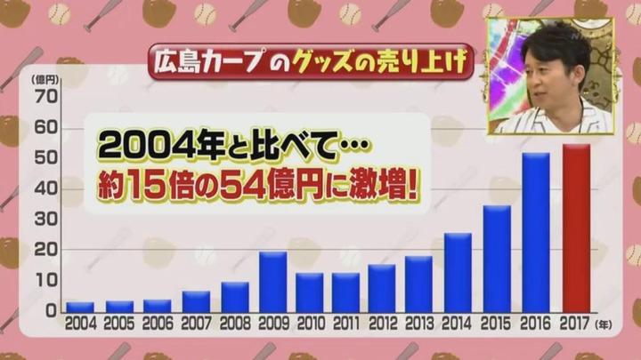 20191005NHKカネオくん4