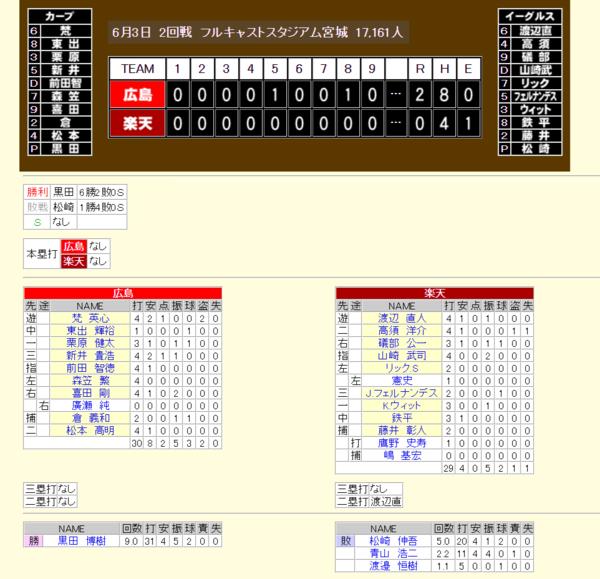 20070603黒田完封