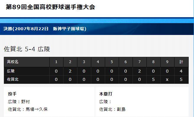 20070822甲子園決勝1