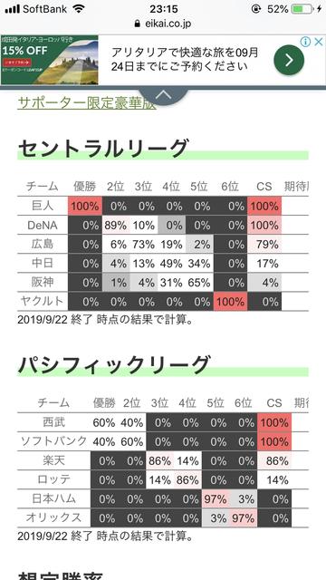 20190922セリーグ順位表1