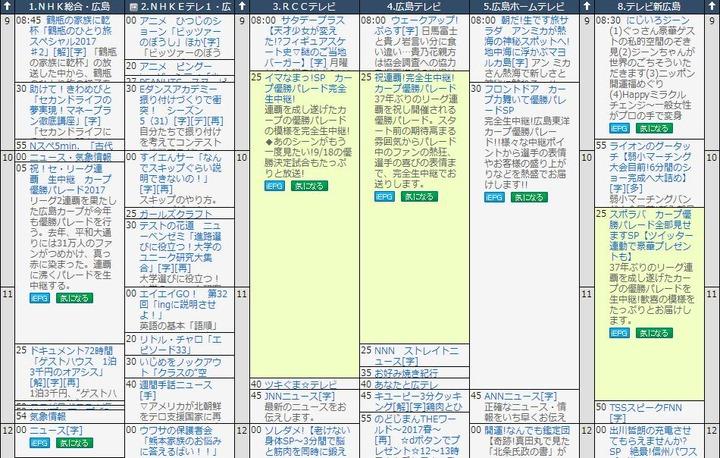 2017優勝パレード_放送1