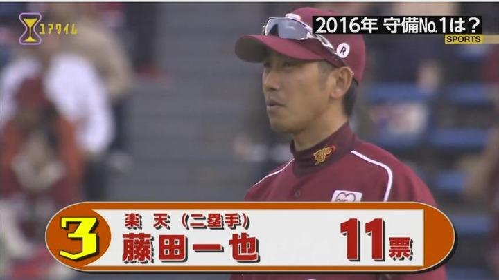 プロ野球100分の1位2016守備部門3
