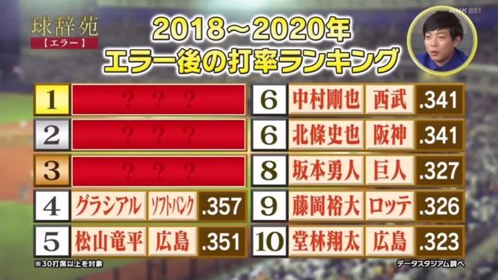 20201212球辞苑_エラー25