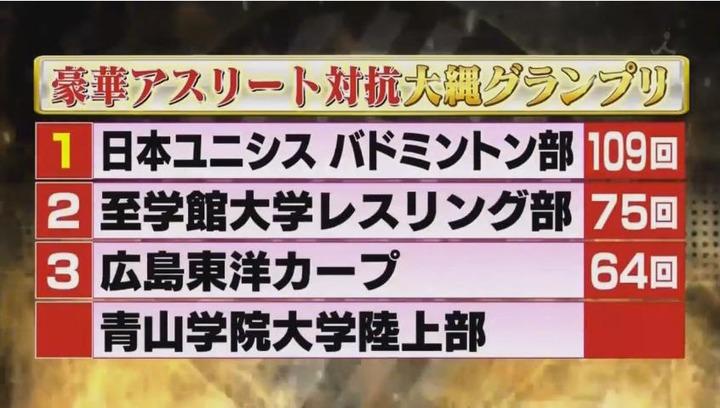 20170121炎の体育会TVカープ大縄跳び参戦178