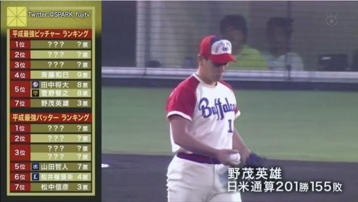 2018プロ野球100人分の1位平成最強投手&打者3