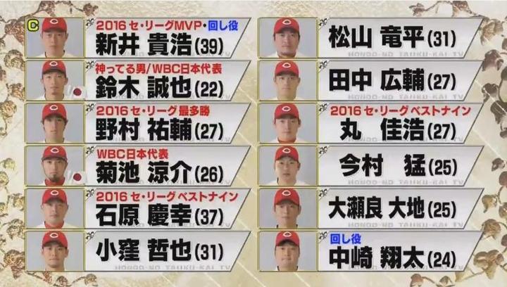 20170121炎の体育会TVカープ大縄跳び参戦47