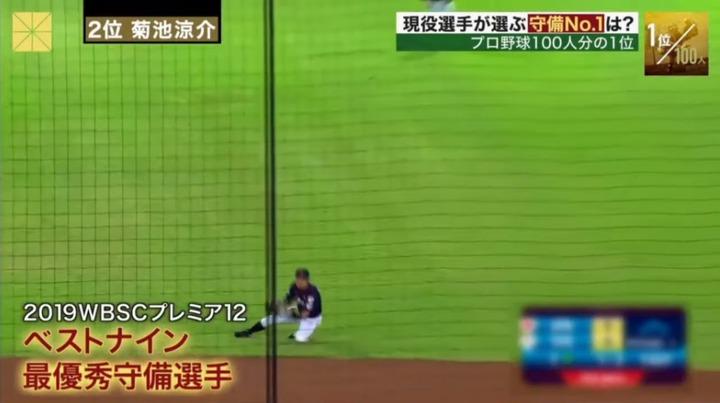 プロ野球100人分の1_20191124_13