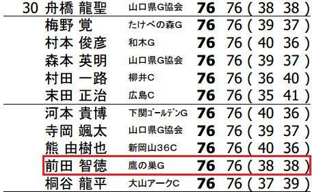前田ゴルフ8