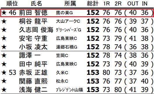 前田ゴルフ10
