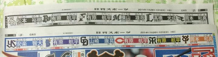 日刊ドラフト2014予想