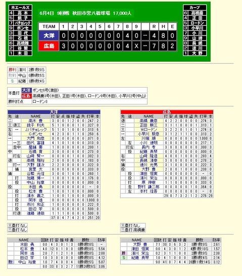 記録_初回先頭から3者連続HR_1989年6月4日大洋広島戦1