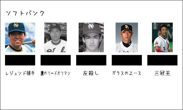 12球団OBクイズ10