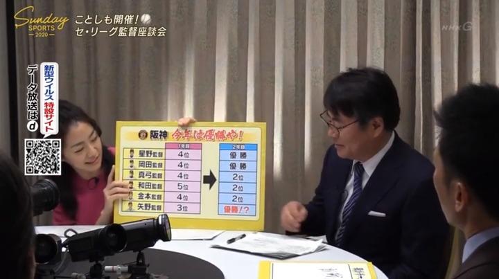 20200308セリーグ監督座談会070